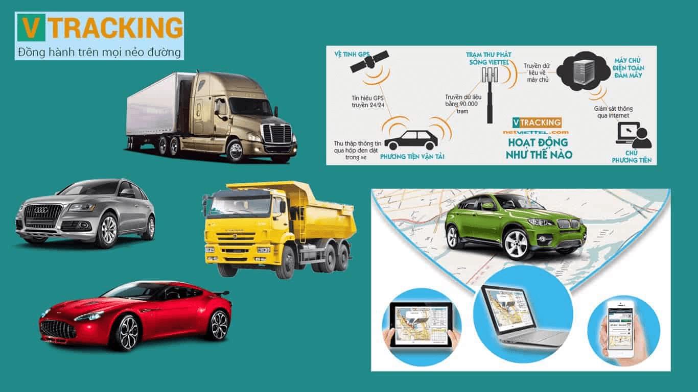 Lợi ích khi lắp đặt định vị ô tô V-Tracking Viettel